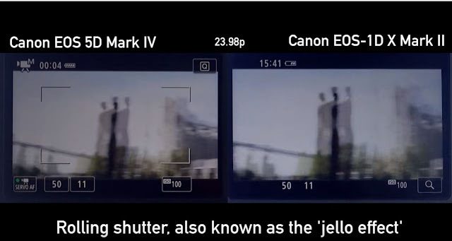 Canon EOS 5D Mark IV Rolling Shutter