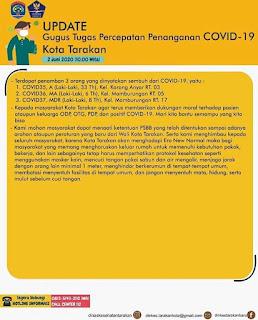 Press Release COVID-19 Tarakan 2 Juni 2020 - Tarakan Info