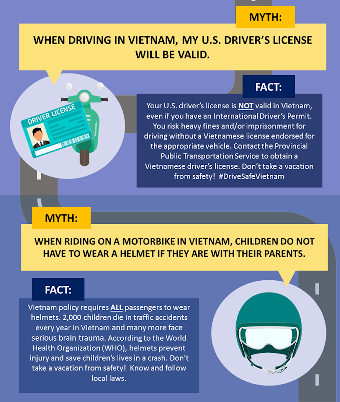 Have you ever heard any of these myths? Make sure you know Vietnam's road rules before you ride! #DriveSafeVietnam