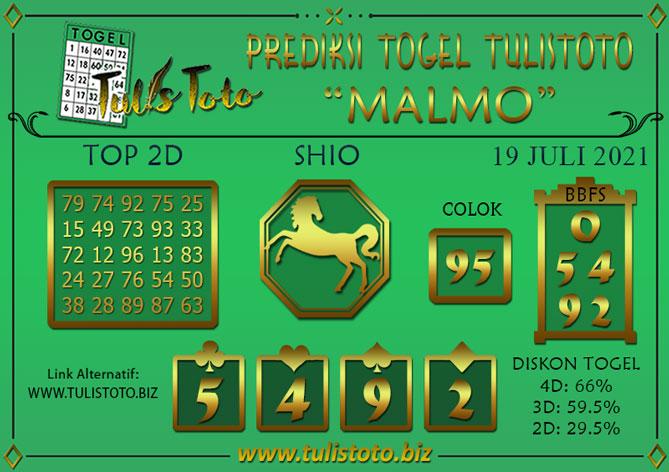 Prediksi Togel MALMO TULISTOTO 19 JULI 2021