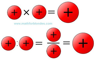 What gives plus for plus? Mathematics For Blondes.