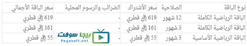 أسعار إشتراك باقات بين سبورتس في قطر الشهرية والسنوية