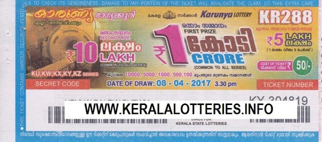 Official Kerala lottery Result Karunya (KR-231)