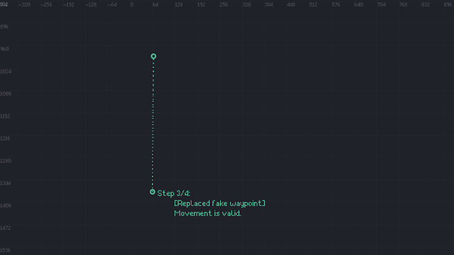 A screenshot showing the third step in our edge calculation. This shows that we can successfully move from the origin to the waypoint (we didn't collide with anything else on the way there).