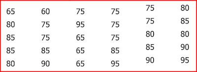 Kunci Jawaban Matematika Kelas 5 Halaman 219