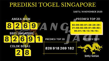 Prediksi Angka Jitu SGP Sabtu 14 November 2020