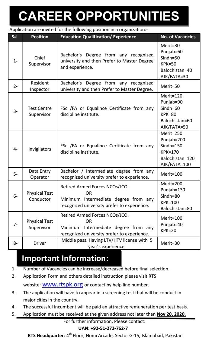 2640 Seats in Right Testing Service Jobs 2020 for Invigilators, Data Entry Operators and more| Sindh Multiple Jobs