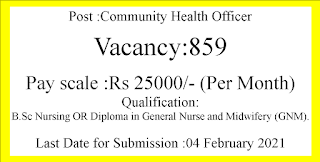 Male and Female Nurse- Community Health Officer Jobs in Bihar - 859 Vacancies