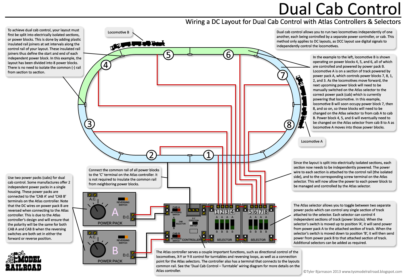 Tys Model Railroad Wiring Diagrams 2011 F350 Brake Controller Diagram How To Wire A Layout For Dual Cab Control Using An Atlas And Selectors