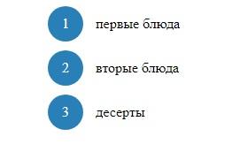 список нумерованный