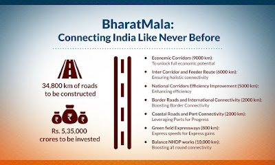 Bharatmala Project