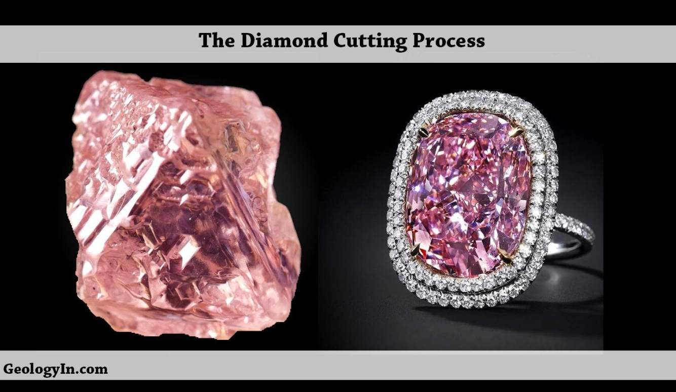 The Diamond Cutting Process