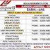 DUBAI RECRUITMENT | LAMPRELL Co. - Apply Now
