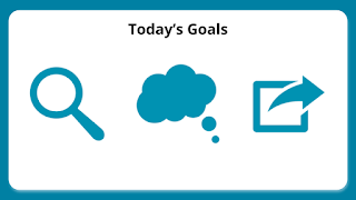 Today's goals and icons for scanning, sense-making, and sharing