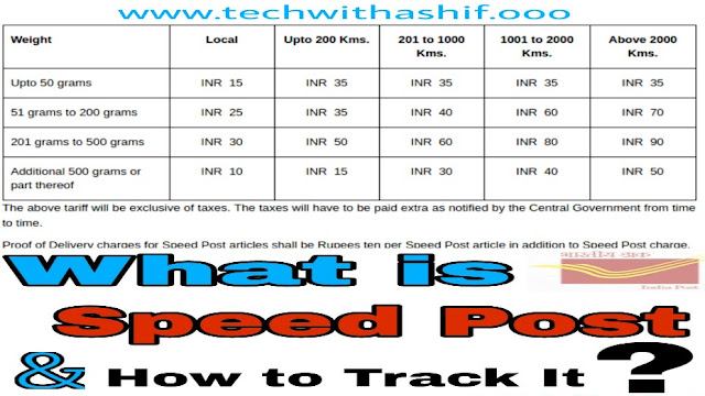 What is SPEED POST and how to track it ?, speed post
