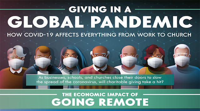 Giving in a Global Pandemic