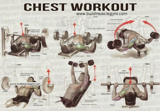 Best Pushups To Build Inner Chest
