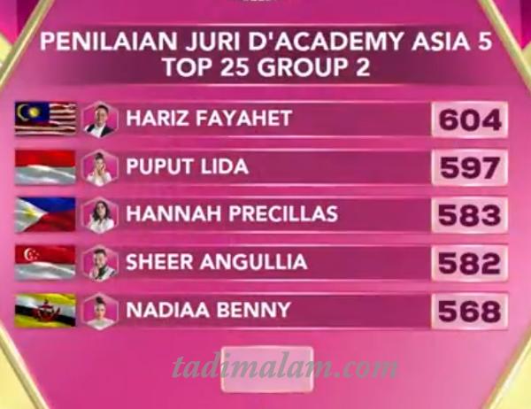DA Asia 5 Konser Top 25 Group 2 Yang Tersenggol Tadi Malam 5 November