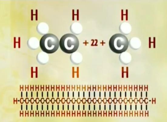estructura química de la parafina