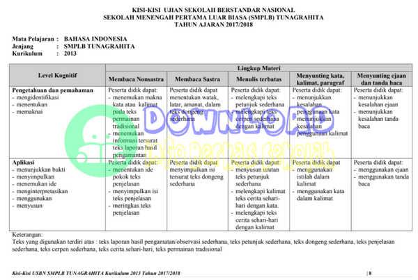 Kisi-Kisi USBN SMPLB Tuna Grahita 2018 Semua Mata Pelajaran