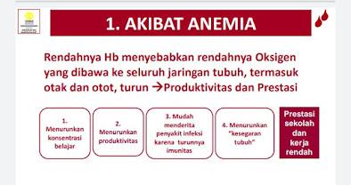 akibat jangka pendek anemia