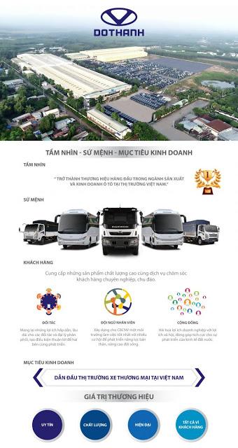 Giới thiệu nhà máy lắp ráp xe tải Đô Thành