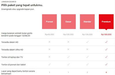 Cara Bayar Paket Netflix Mudah