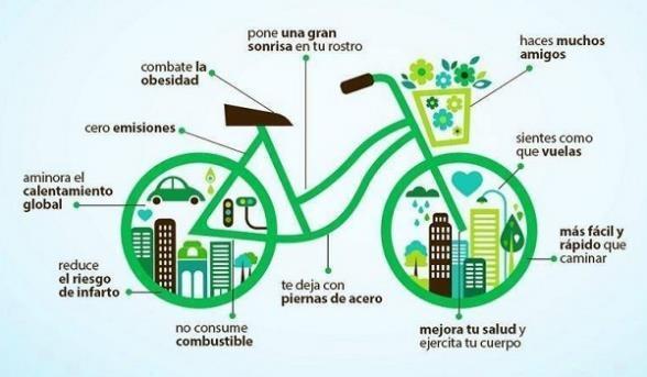 importancia de la bicicleta