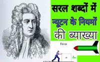 Newton's first law, Newton's second law and Newton's third law of motion, newton's law of motion examples, Newton law of motion in hindi, Newton's law of motion formula, न्यूटन के गति का पहला नियम, जड़त्व का नियम,