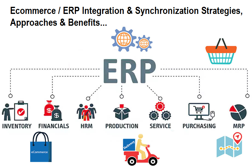 ERP Integration and Synchronization Approaches