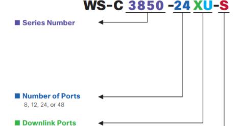 Cisco Datasheet