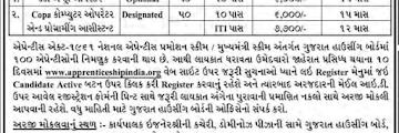 Gujarat Housing Board Recruitment 2020   Apprentice Posts Recruitment