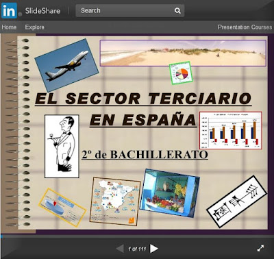 https://www.slideshare.net/Panije/el-sector-terciario-en-espaa-2139258?ref=http://geografia-humboldt.blogspot.com/2011/05/el-sector-servicios.html