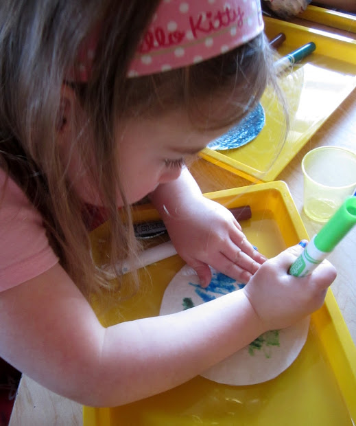 Art And Soul Preschool Earth Day