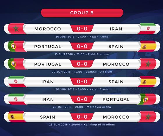 Rusia 2018 Partidos Grupo B