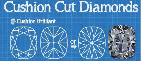 Elongated-Cushion-Brilliant-cut-moissanite-diamond-stone