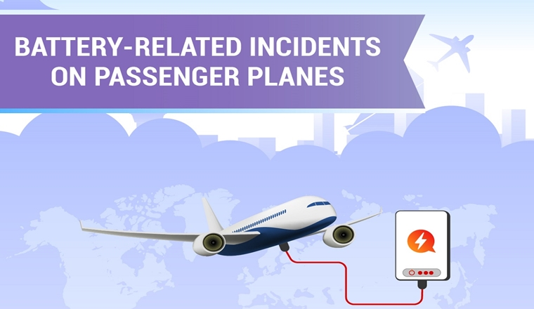 Battery-related incidents on passenger planes are going up #infographic