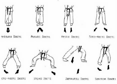 Dachi / Kuda-kuda Karate