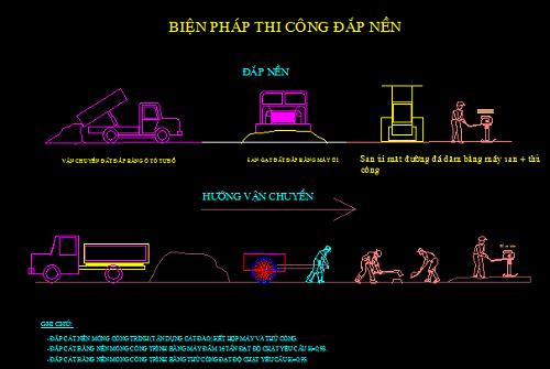 Bản vẽ biện pháp thi công hạ tầng đường