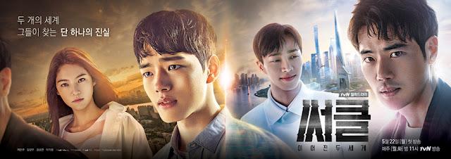 Kore Dizisi Tanıtımı: Circle-Two Different Worlds (2017)