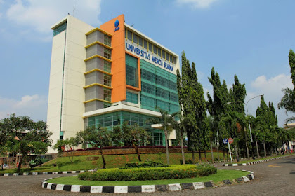 Pendaftaran Mahasiswa Baru Sekolah Tinggi Ilmu Ekonomi Gandhi-JAKARTA 2021-2022