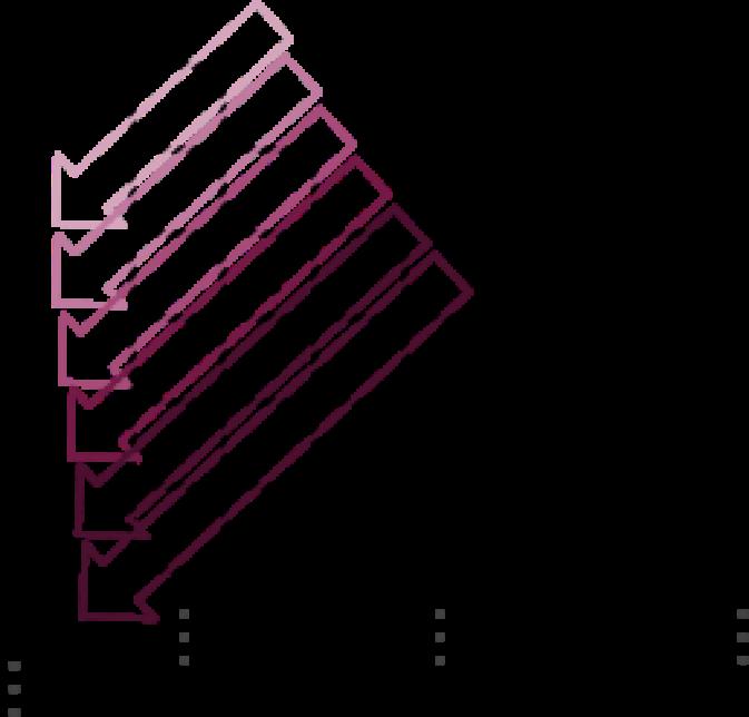 りんだろぐ rindalog: パスカルの三角形:秘めた数列