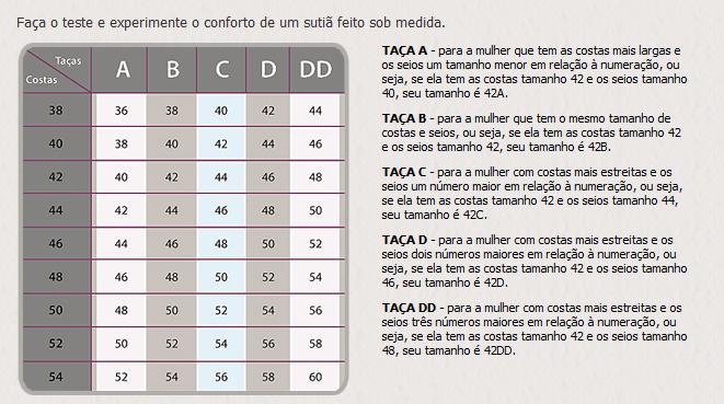 3d568ff91 5º Passo  Experimente um Soutien de acordo com o resultado de suas medidas  - Podem haver variações entre modelos de diferentes estilos e fabricantes