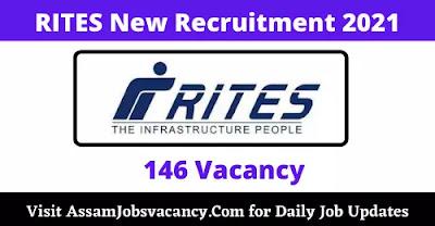 RITES Ltd. Apprentice Recruitment 2021
