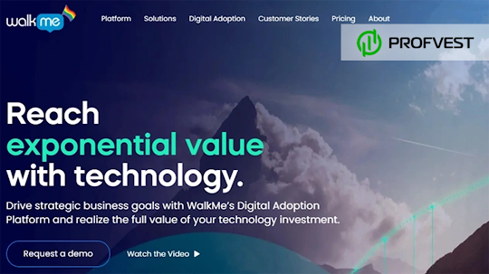 WalkMe IPO : перспективы и возможность заработка