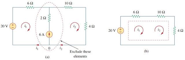 supermesh analysis circuit