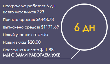24hour-invest.com обзор