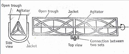 Swenson-walker-crystallizer-diagram