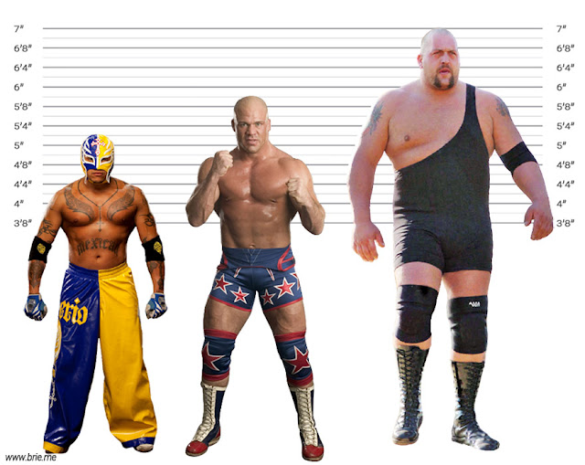 Kurt Angle height comparison with Rey Mysterio and Big Show