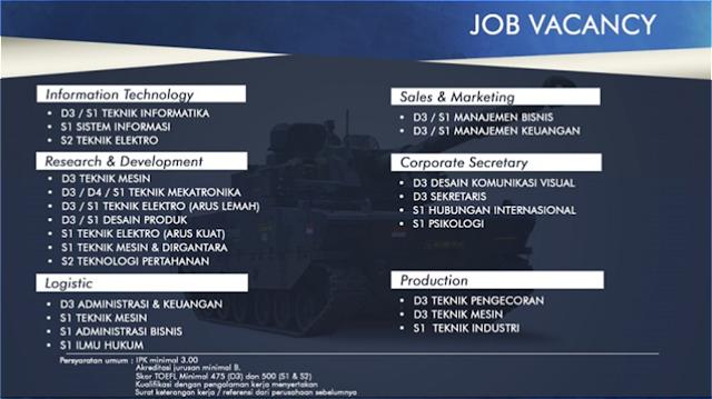 Lowongan Kerja BUMN PT. Pindad (Persero) Jobs: IT, Sales and Marketing, Logistik, Produksi, Etc